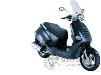 Kymco YUP 250, People 250 - díly z tohoto modelu